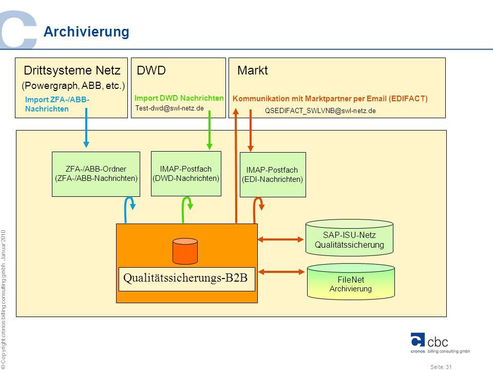 (ZFA-/ABB-Nachrichten)