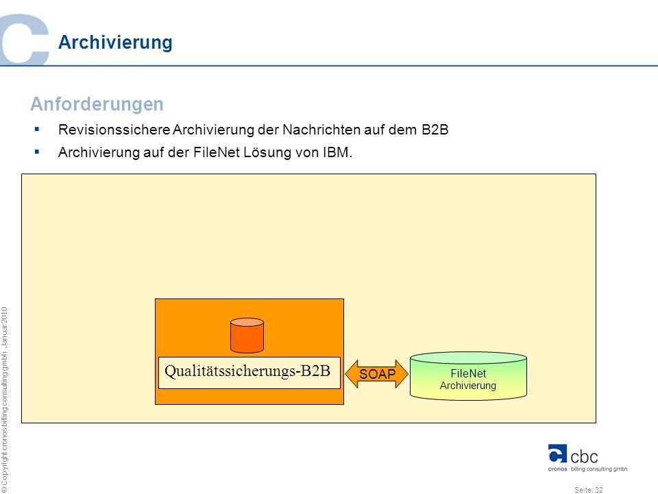 Archivierung Anforderungen Qualitätssicherungs-B2B