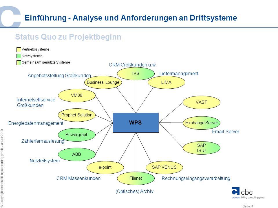 Einführung - Analyse und Anforderungen an Drittsysteme