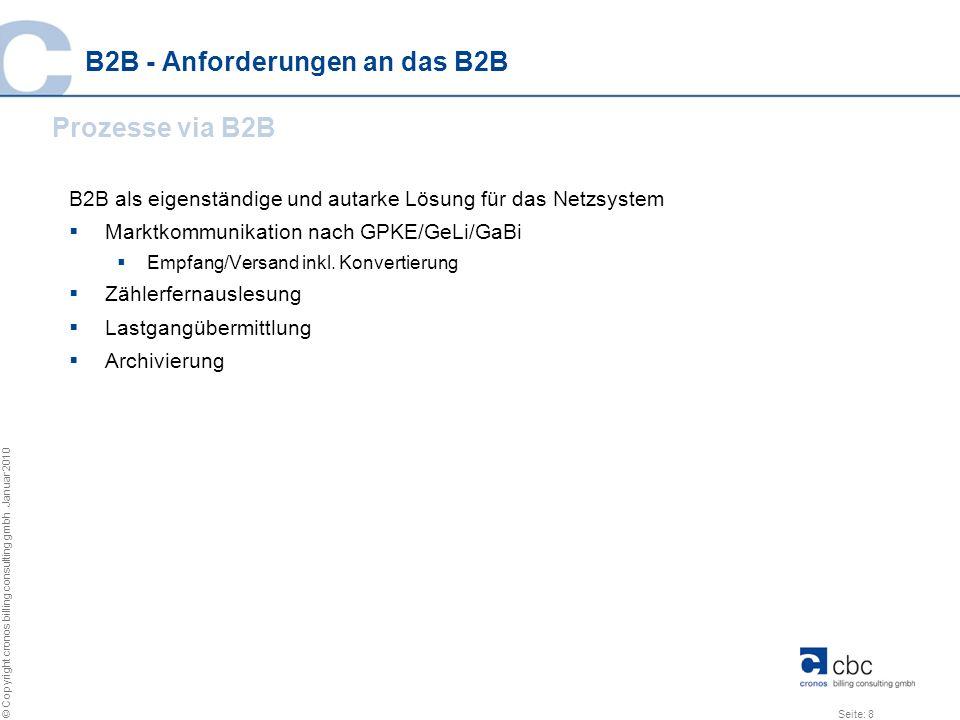 B2B - Anforderungen an das B2B