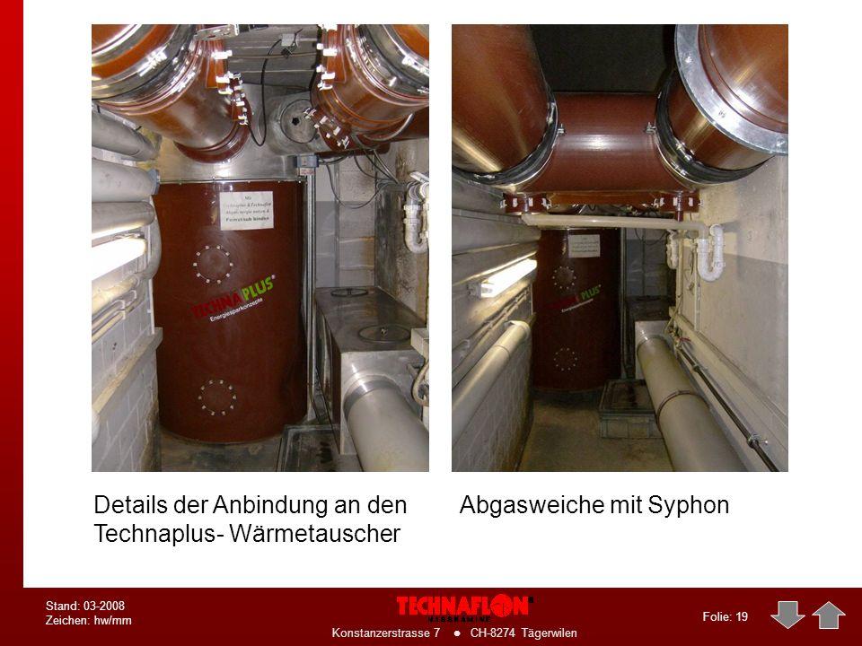 Details der Anbindung an den Technaplus- Wärmetauscher