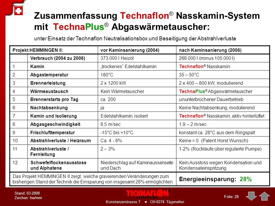 Zusammenfassung Technaflon® Nasskamin-System mit TechnaPlus® Abgaswärmetauscher: