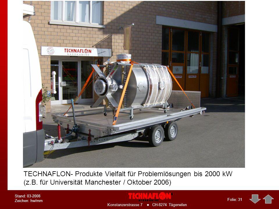 TECHNAFLON- Produkte Vielfalt für Problemlösungen bis 2000 kW (z. B