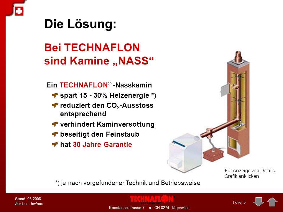"""Die Lösung: Bei TECHNAFLON sind Kamine """"NASS"""