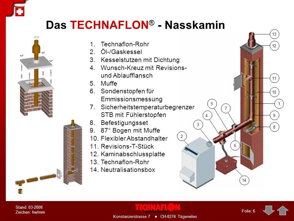 Das TECHNAFLON® - Nasskamin