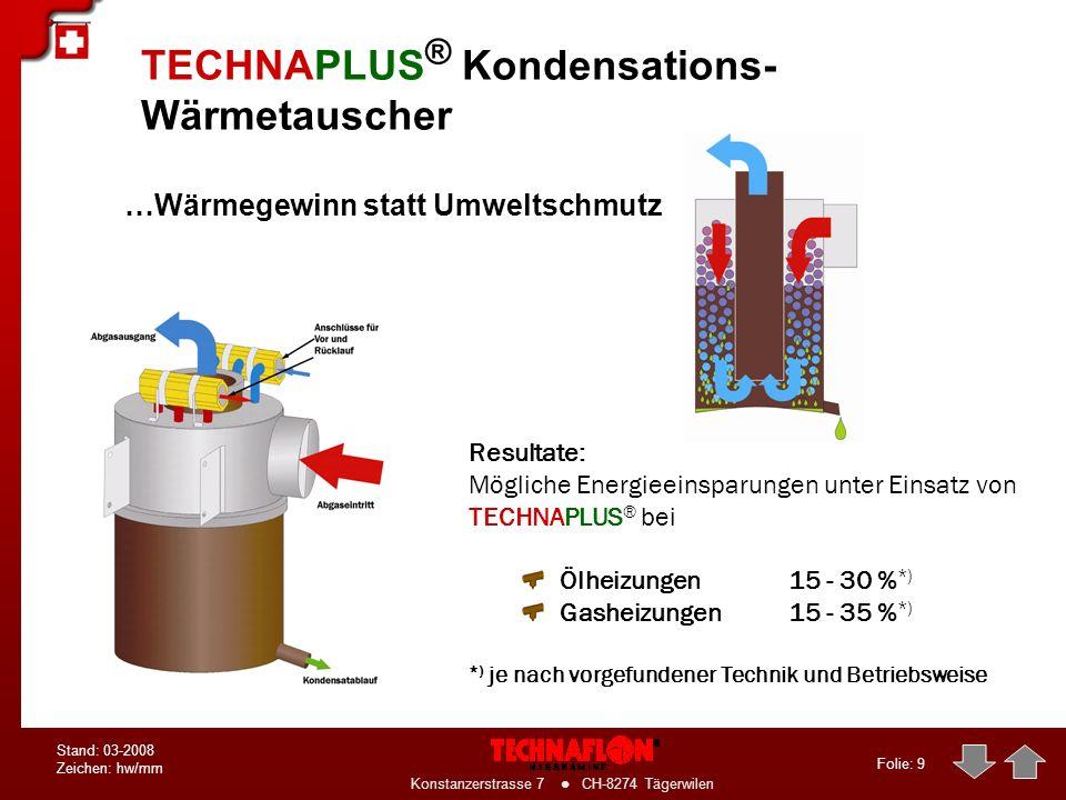 TECHNAPLUS® Kondensations-Wärmetauscher