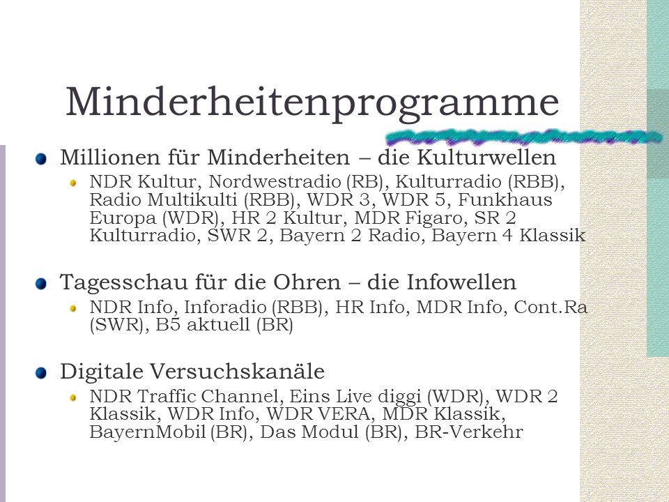 Minderheitenprogramme