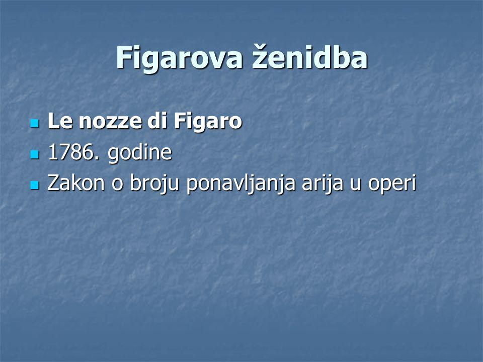 Figarova ženidba Le nozze di Figaro 1786. godine
