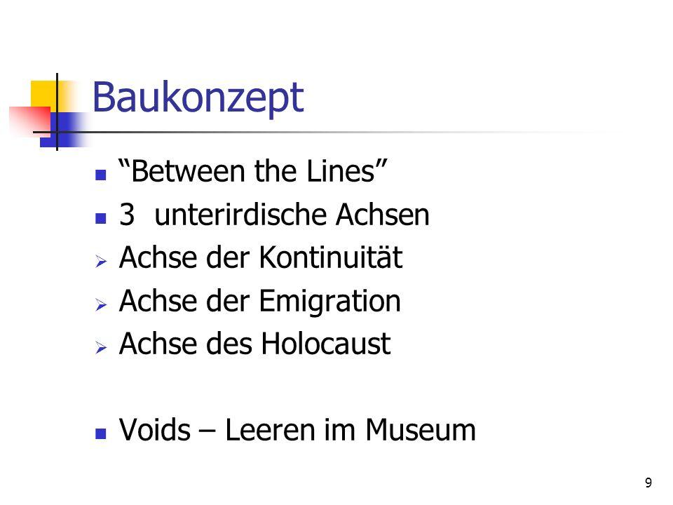Baukonzept Between the Lines 3 unterirdische Achsen