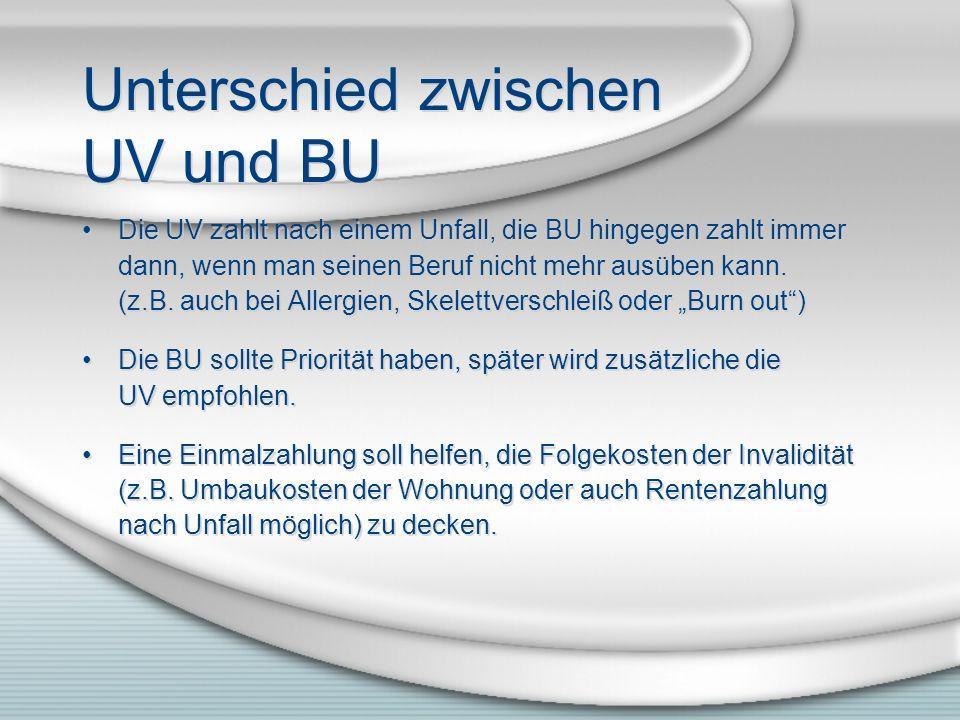 Unterschied zwischen UV und BU