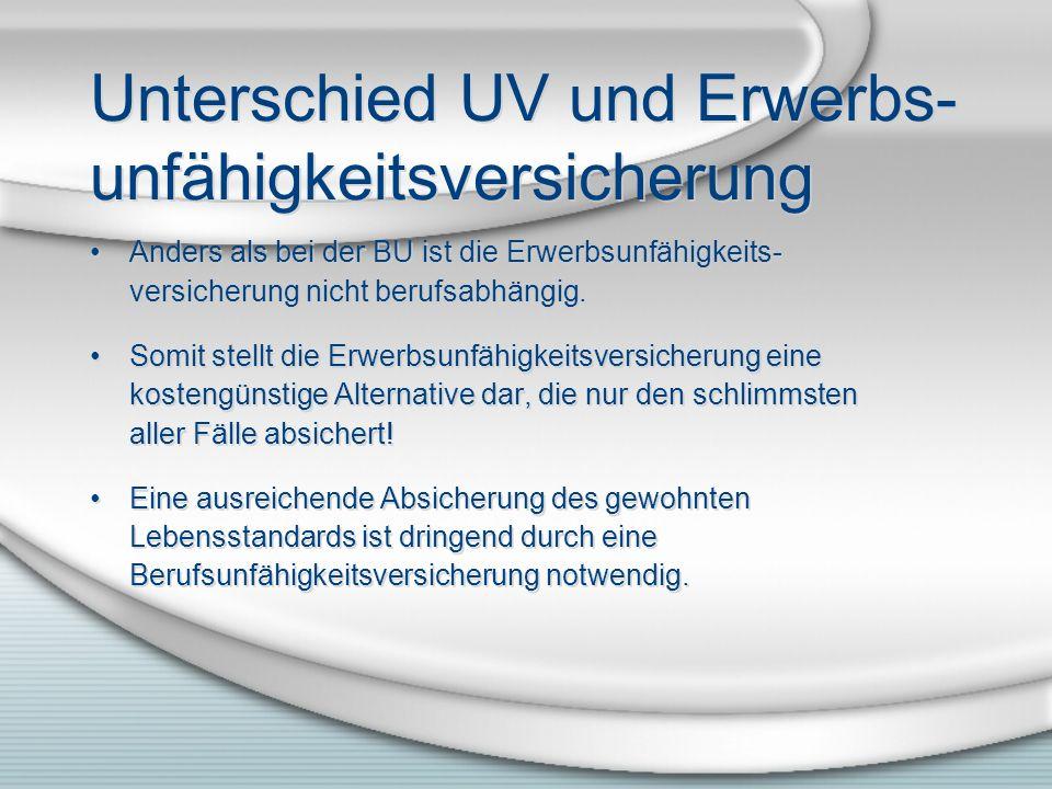Unterschied UV und Erwerbs-unfähigkeitsversicherung