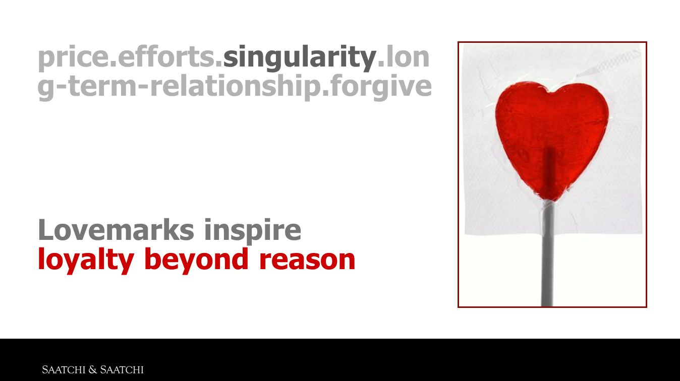 price.efforts.singularity.long-term-relationship.forgive
