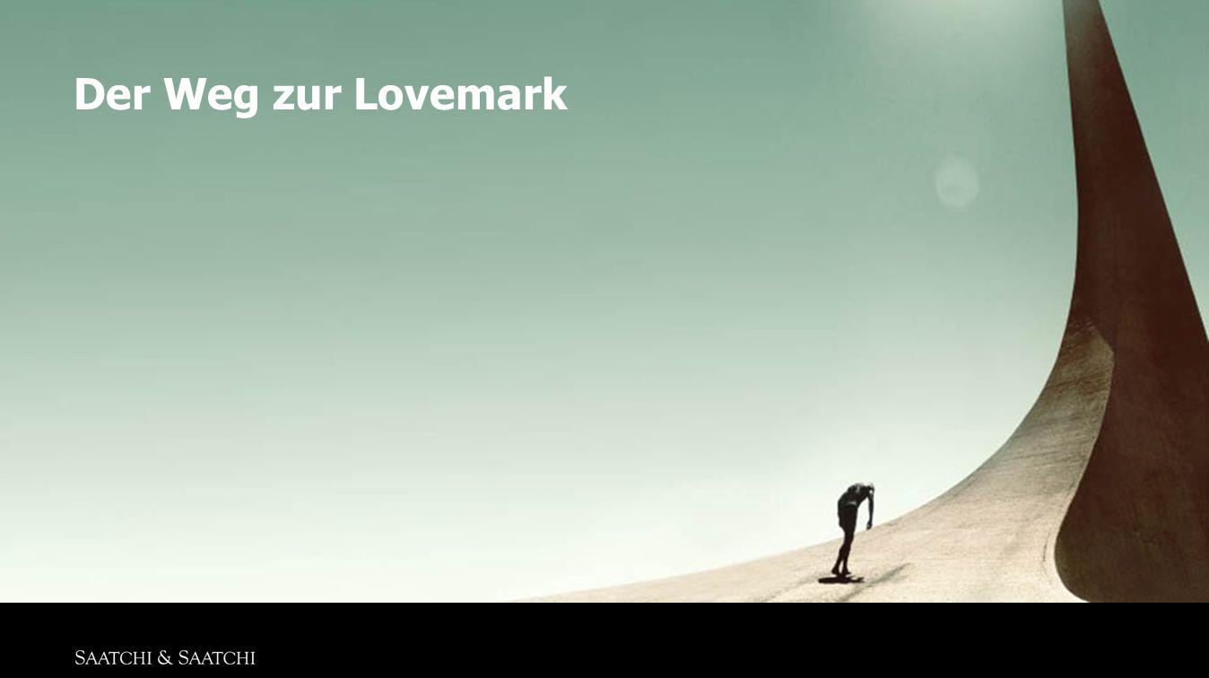 Der Weg zur Lovemark