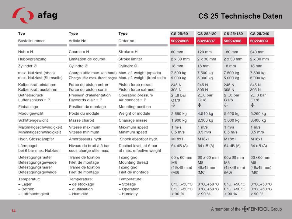 CS 25 Technische Daten