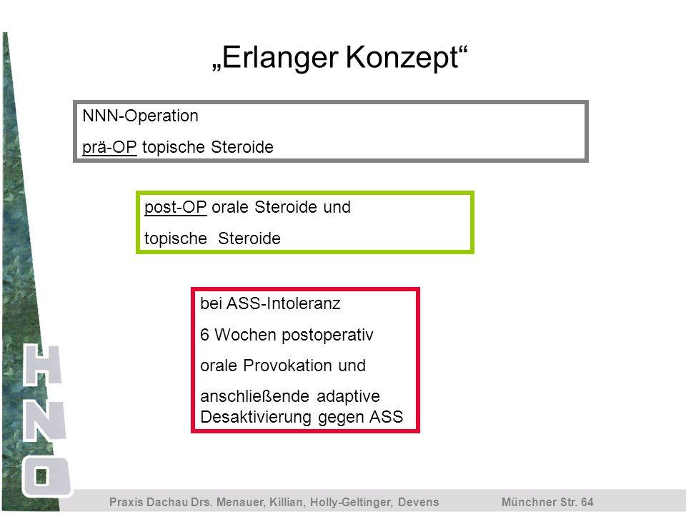 """""""Erlanger Konzept NNN-Operation prä-OP topische Steroide"""