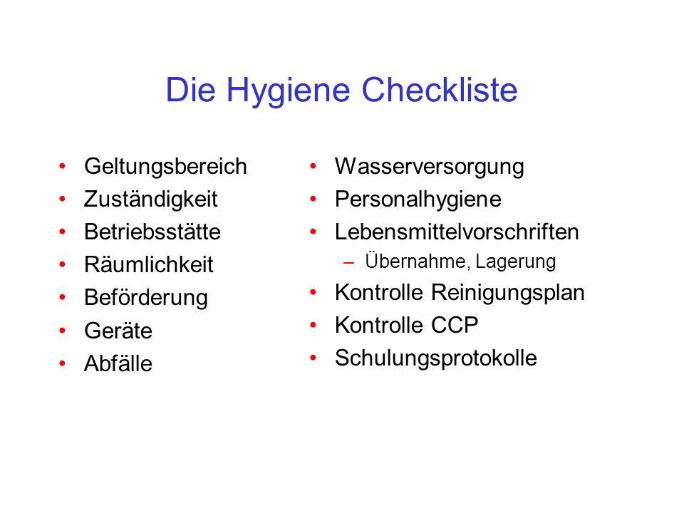 Die Hygiene Checkliste