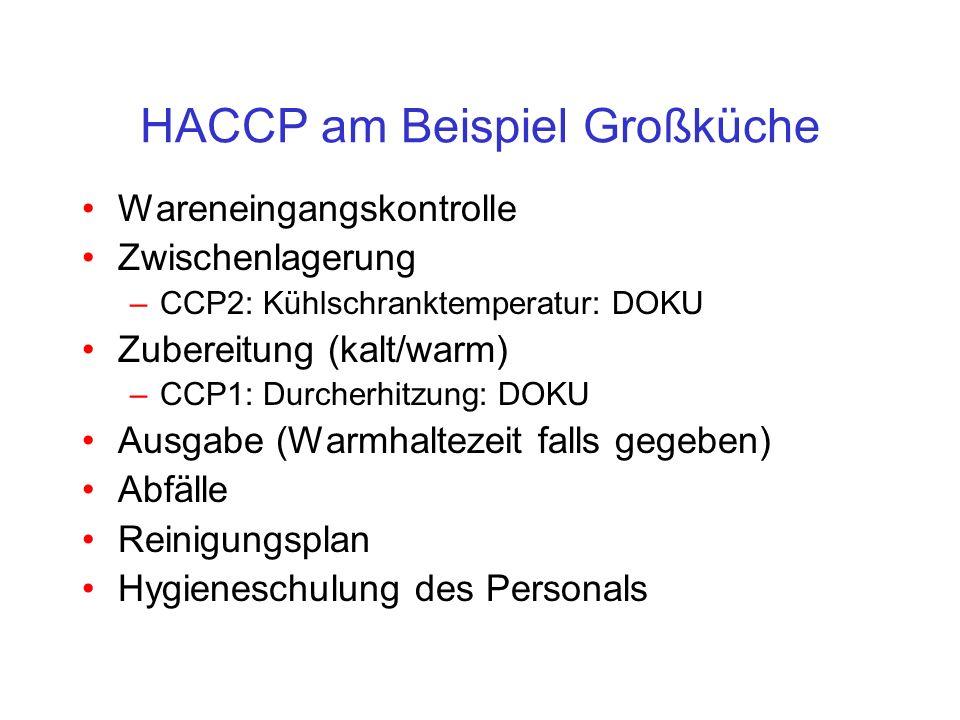HACCP am Beispiel Großküche