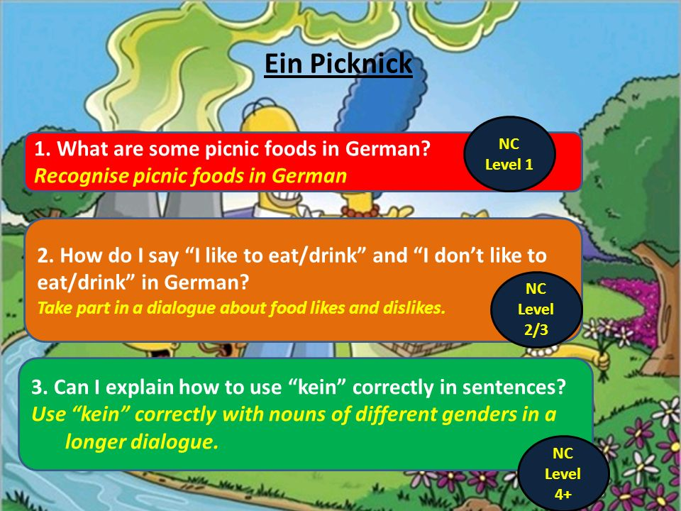 Ein Picknick 1. What are some picnic foods in German