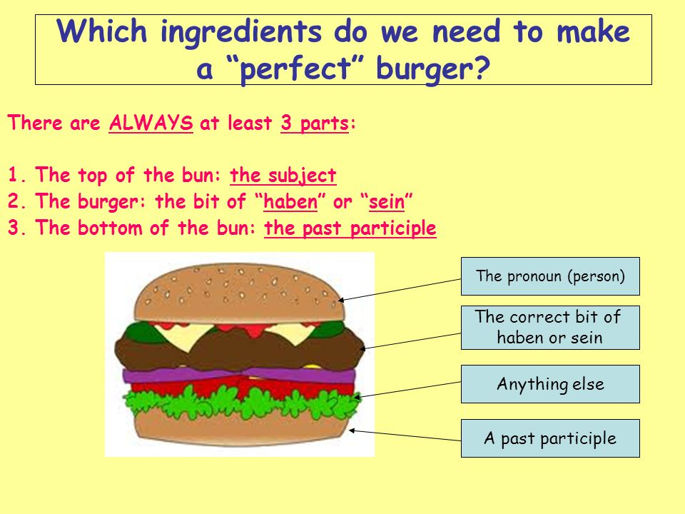 Which ingredients do we need to make a perfect burger