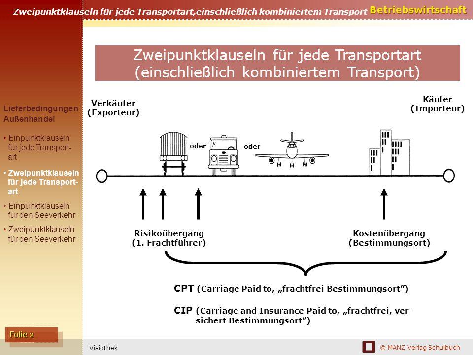 Zweipunktklauseln für jede Transportart,einschließlich kombiniertem Transport