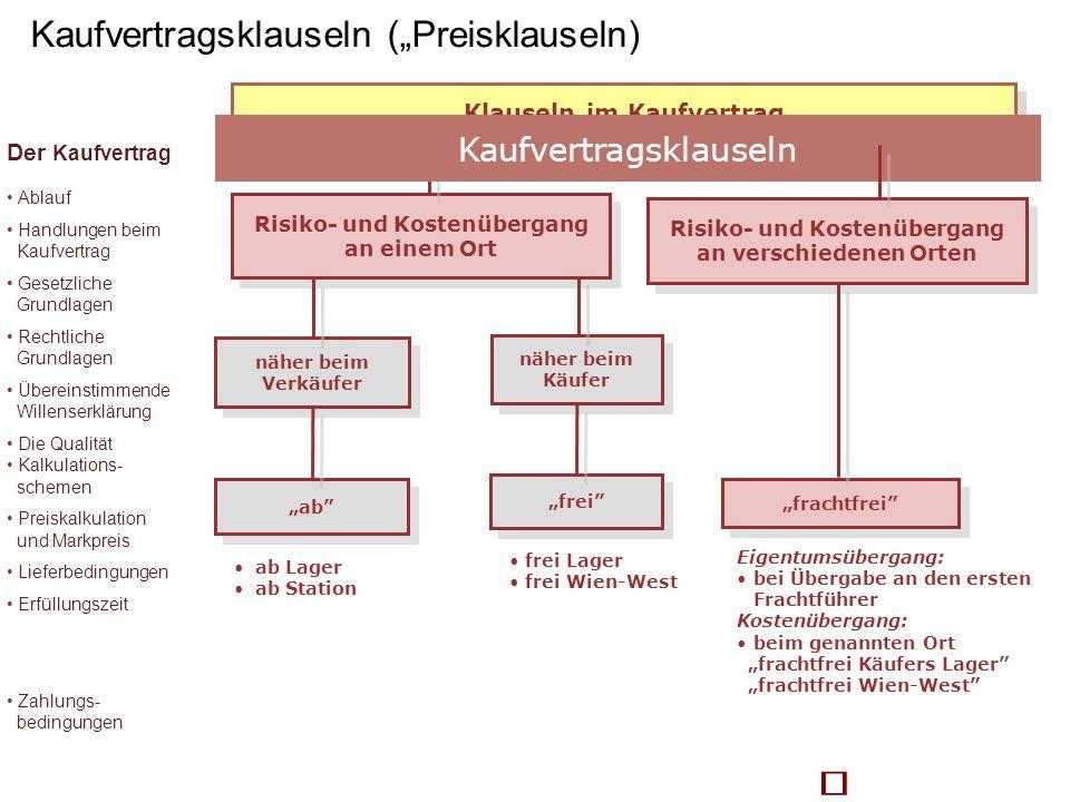 Klauseln im Kaufvertrag