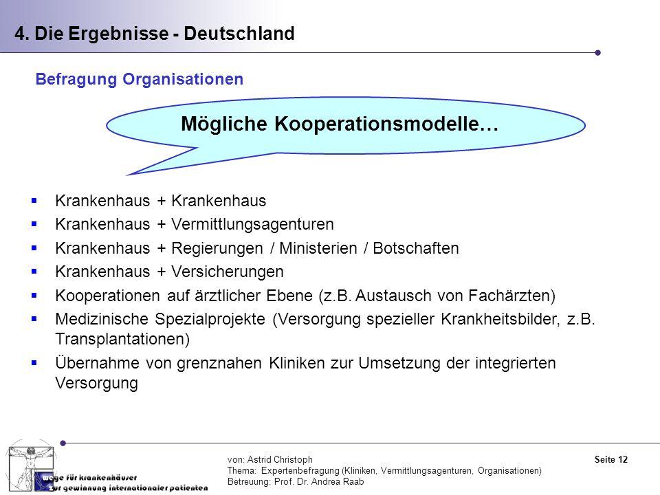 Mögliche Kooperationsmodelle…