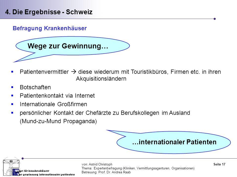 Wege zur Gewinnung… 4. Die Ergebnisse - Schweiz