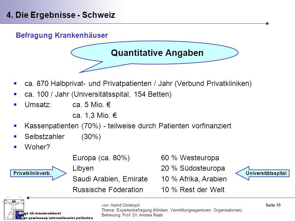 Quantitative Angaben 4. Die Ergebnisse - Schweiz