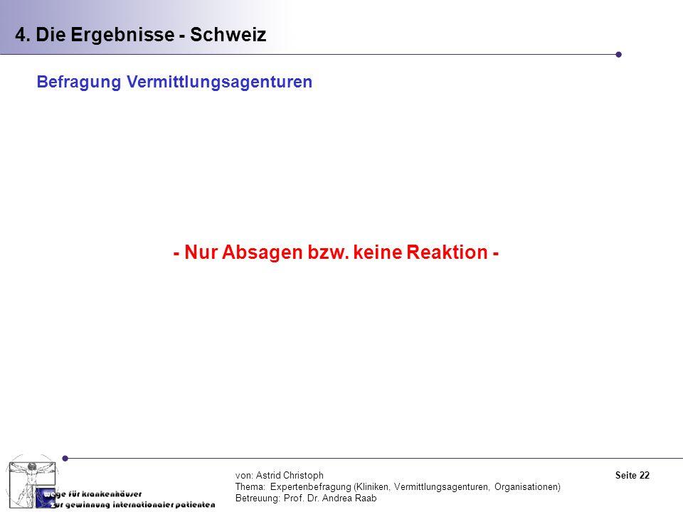 4. Die Ergebnisse - Schweiz