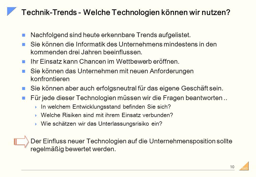 Technik-Trends - Welche Technologien können wir nutzen