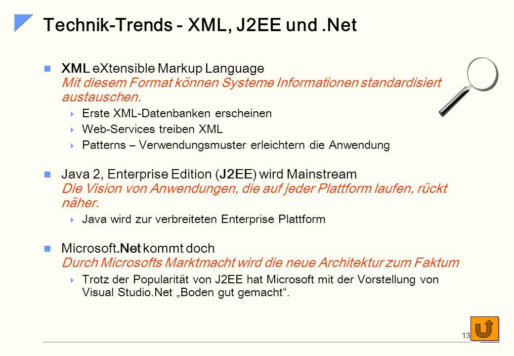 Technik-Trends - XML, J2EE und .Net