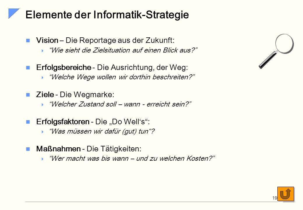 Elemente der Informatik-Strategie