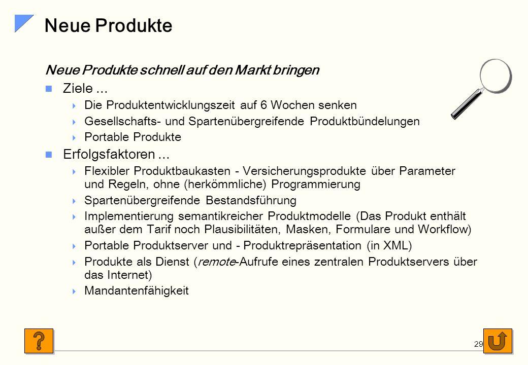 Neue Produkte Neue Produkte schnell auf den Markt bringen Ziele ...
