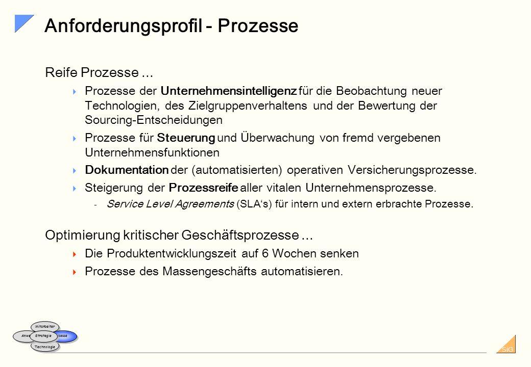 Anforderungsprofil - Prozesse