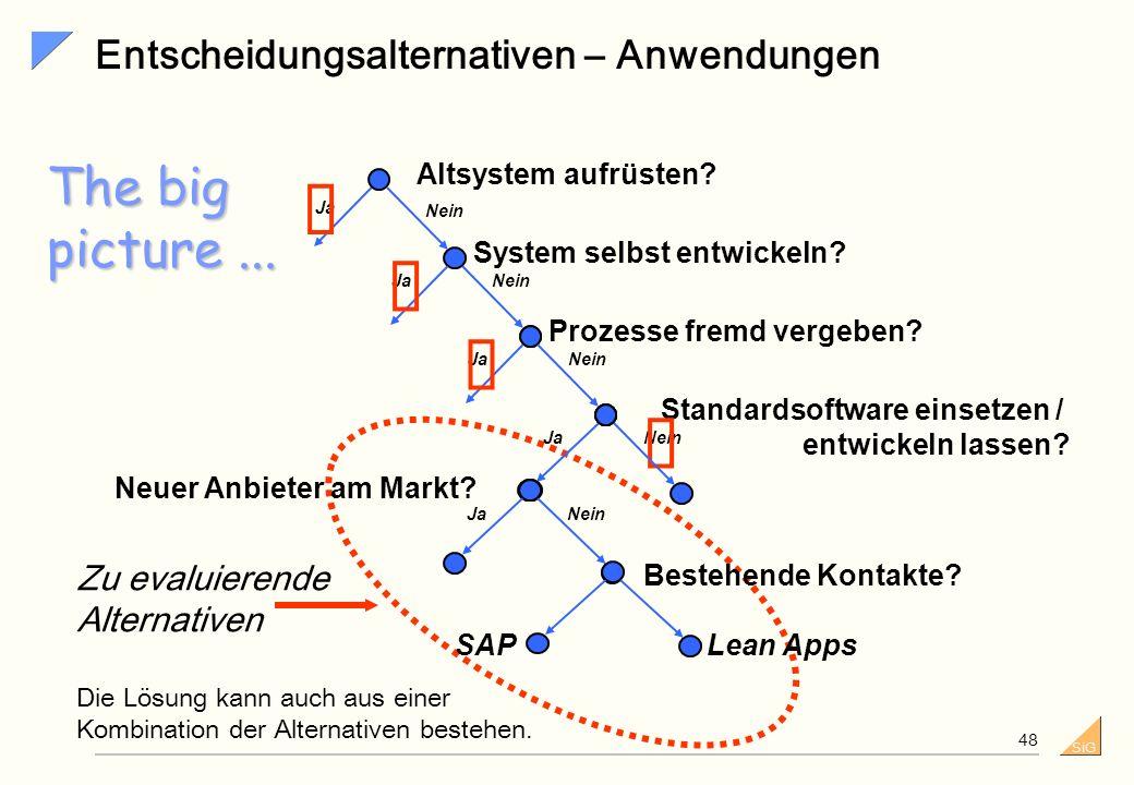 Entscheidungsalternativen – Anwendungen