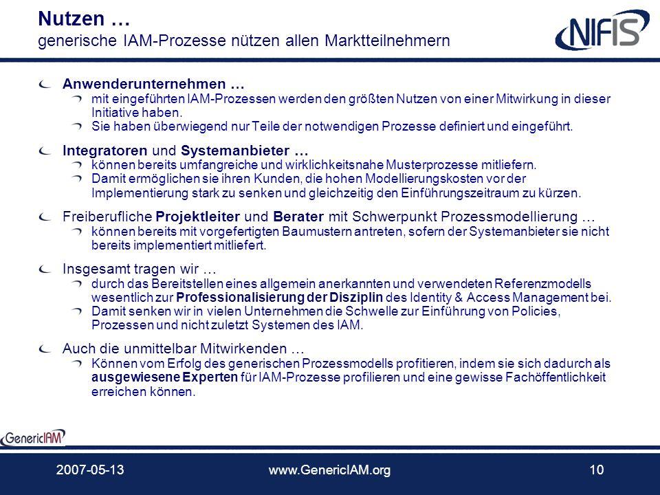 Nutzen … generische IAM-Prozesse nützen allen Marktteilnehmern