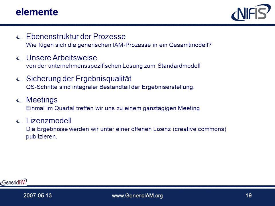 elemente Ebenenstruktur der Prozesse Wie fügen sich die generischen IAM-Prozesse in ein Gesamtmodell