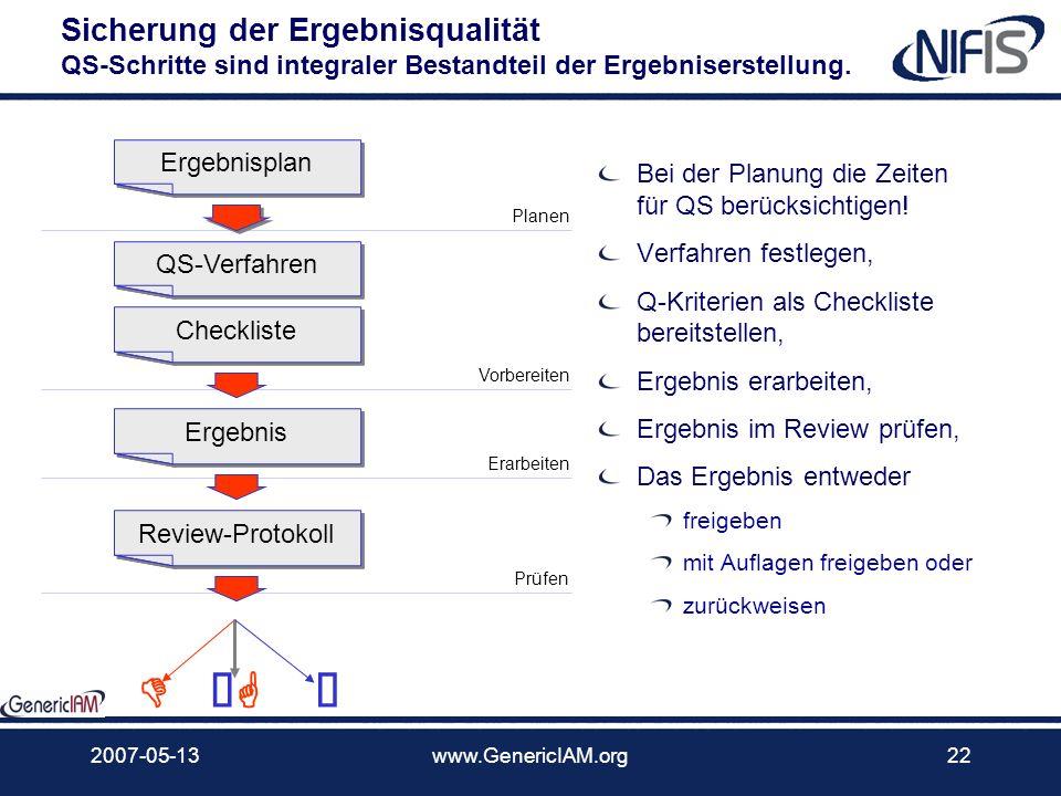 Sicherung der Ergebnisqualität QS-Schritte sind integraler Bestandteil der Ergebniserstellung.