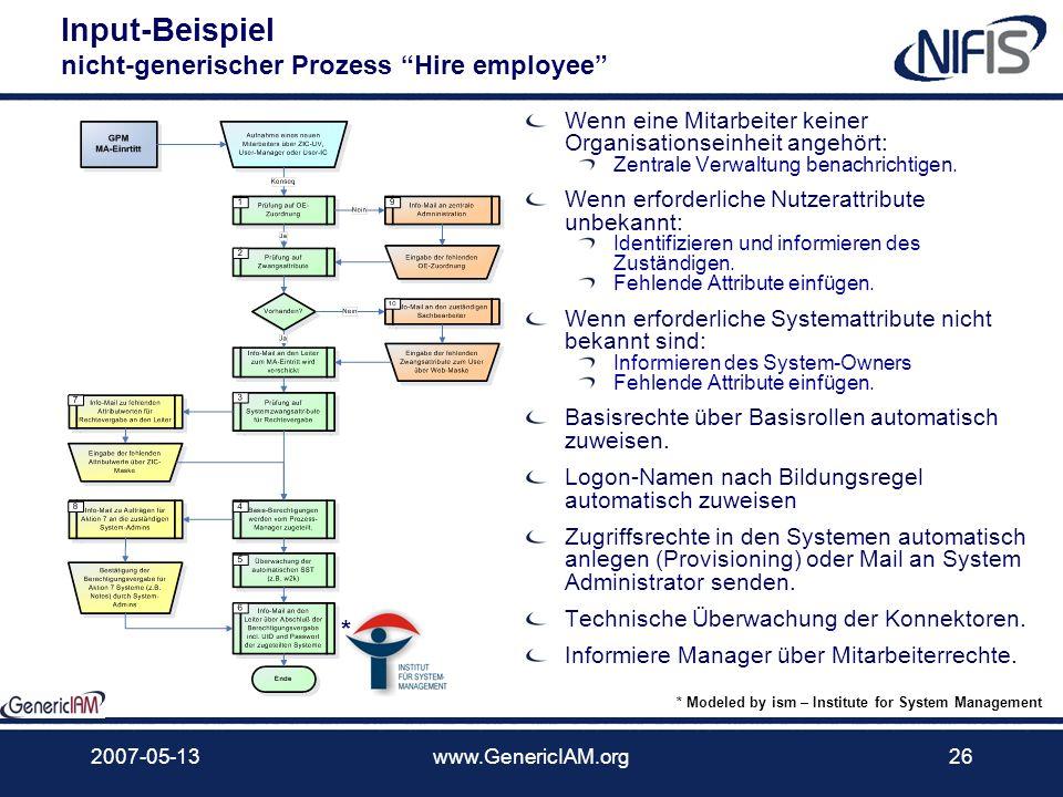 Input-Beispiel nicht-generischer Prozess Hire employee