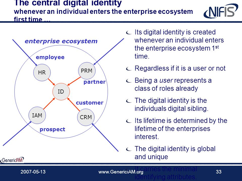 The central digital identity whenever an individual enters the enterprise ecosystem first time …