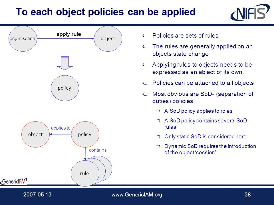 To each object policies can be applied