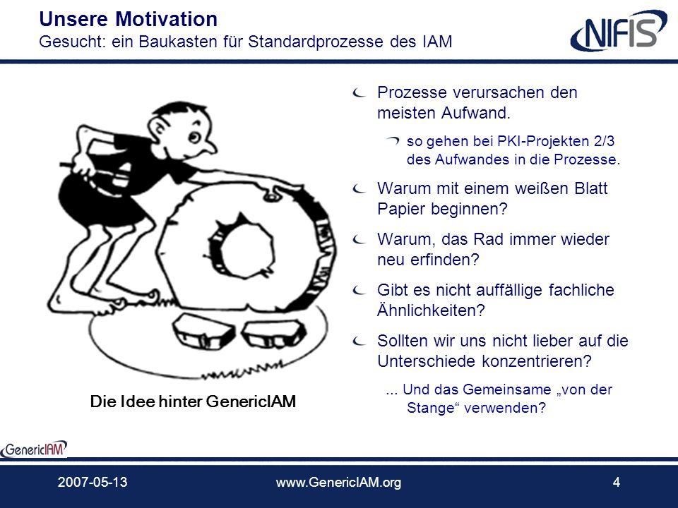 Unsere Motivation Gesucht: ein Baukasten für Standardprozesse des IAM