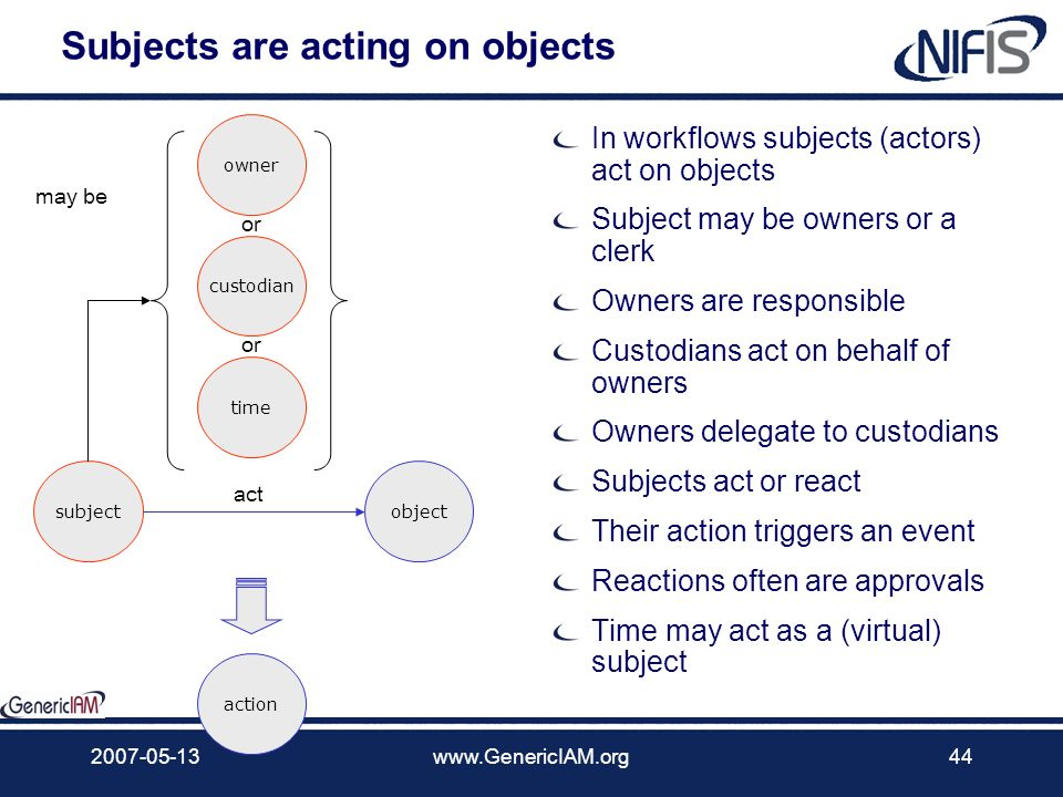 Subjects are acting on objects