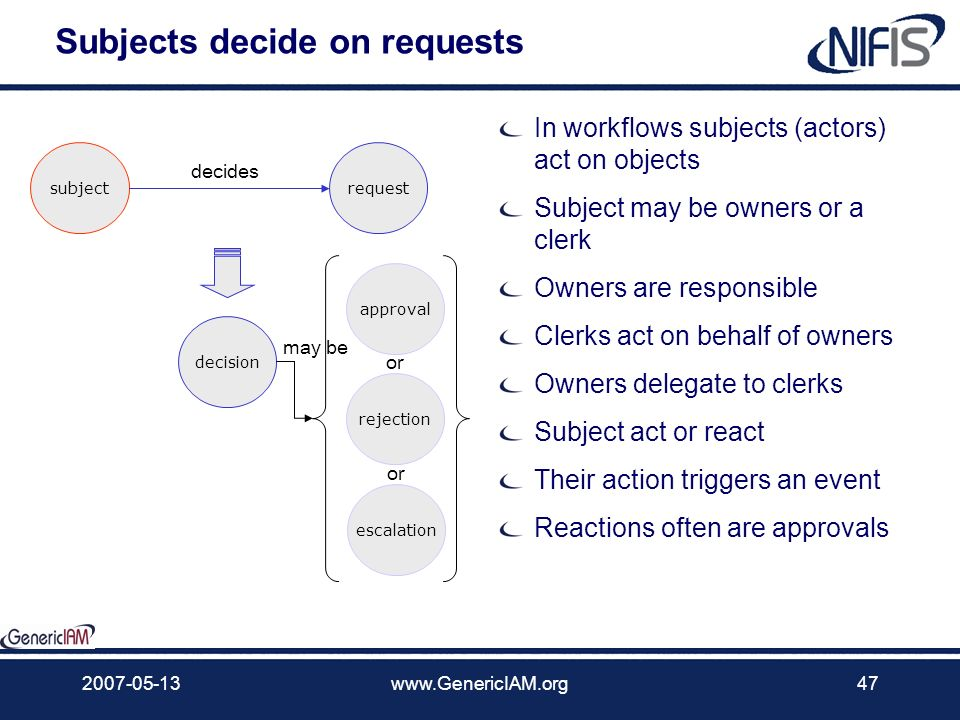 Subjects decide on requests