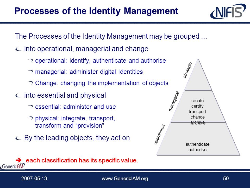 Processes of the Identity Management