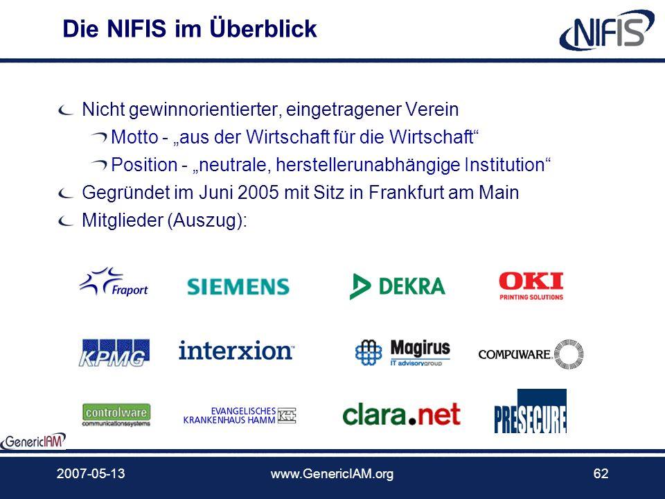 Die NIFIS im Überblick Nicht gewinnorientierter, eingetragener Verein