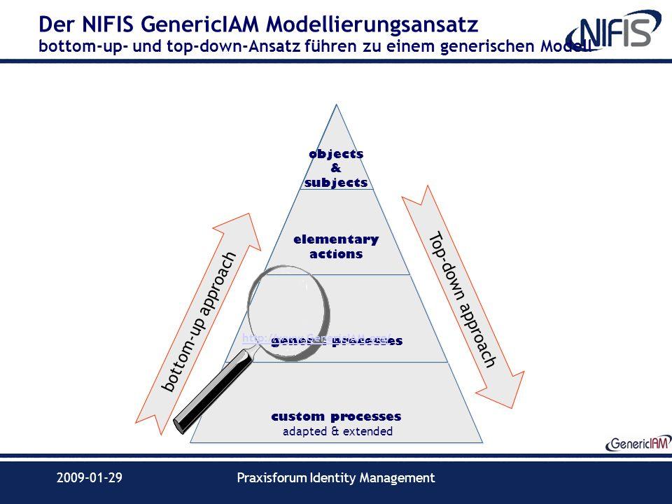 Der NIFIS GenericIAM Modellierungsansatz bottom-up- und top-down-Ansatz führen zu einem generischen Modell
