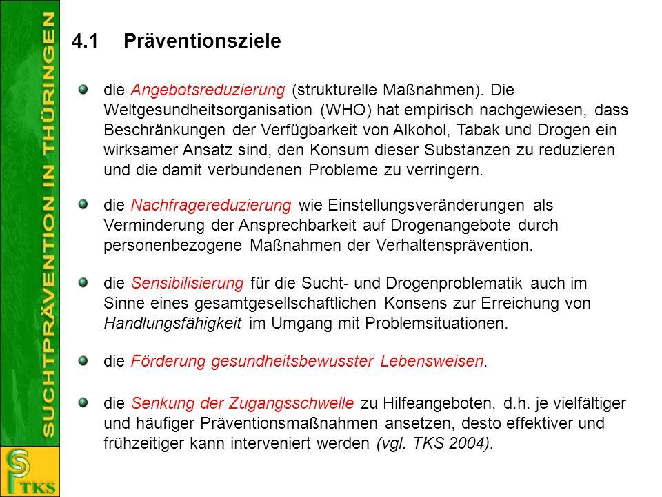 4.1 Präventionsziele