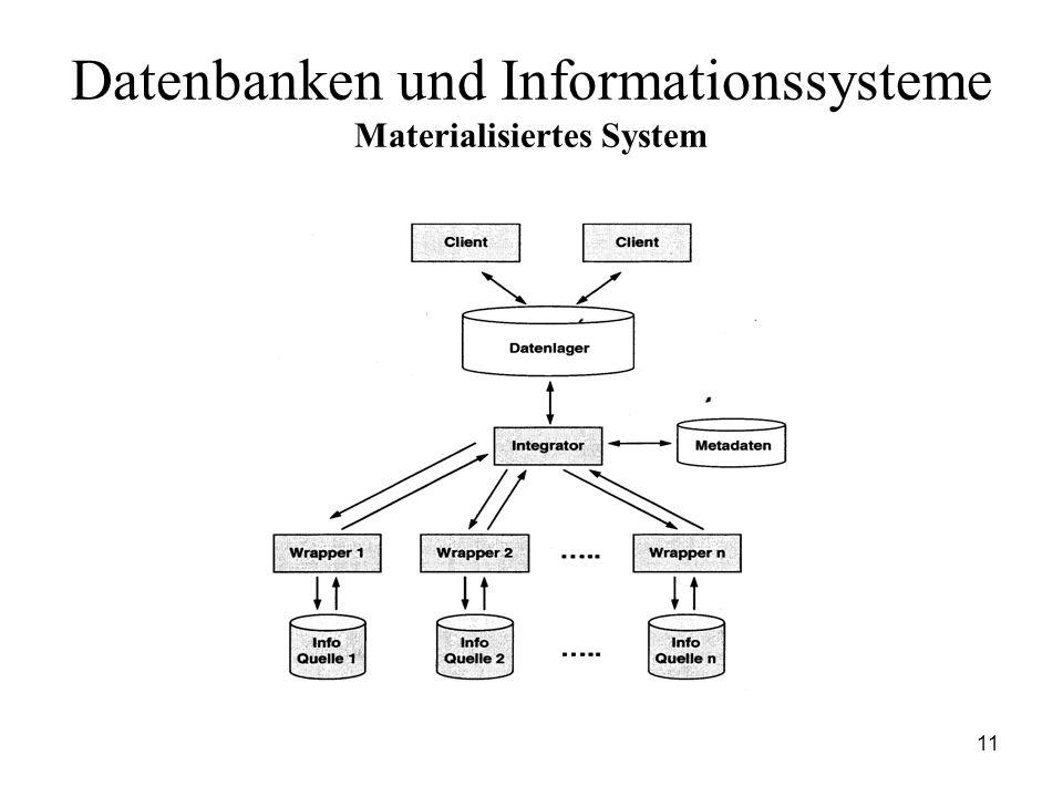 Datenbanken und Informationssysteme Materialisiertes System