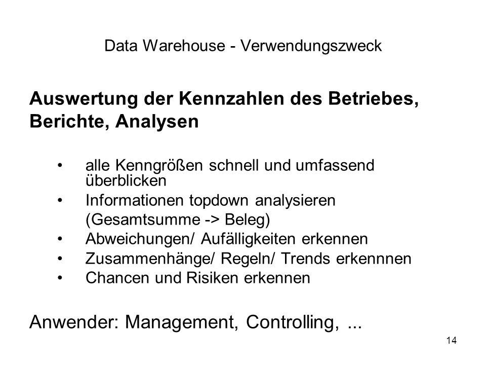 Data Warehouse - Verwendungszweck